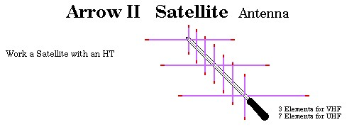 Arrow II Satellite Antenna Drawing